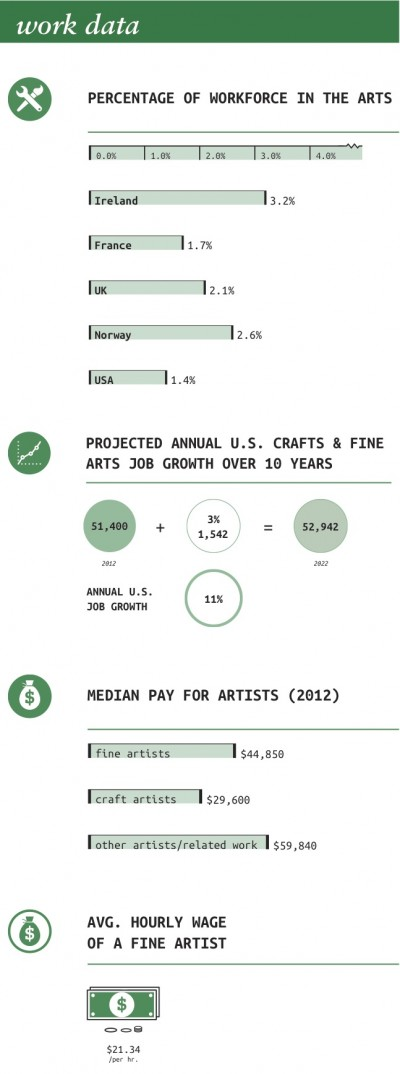 Infographic by Christopher Givens.