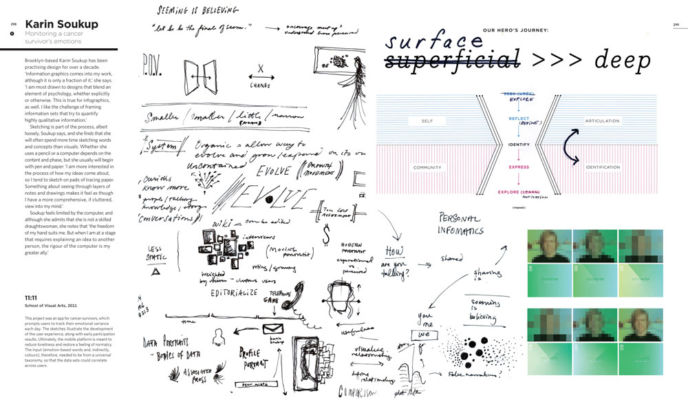 Book cover; early sketches of an app for cancer survivors, which tracks emotional variance © Karin Soukup, 2011