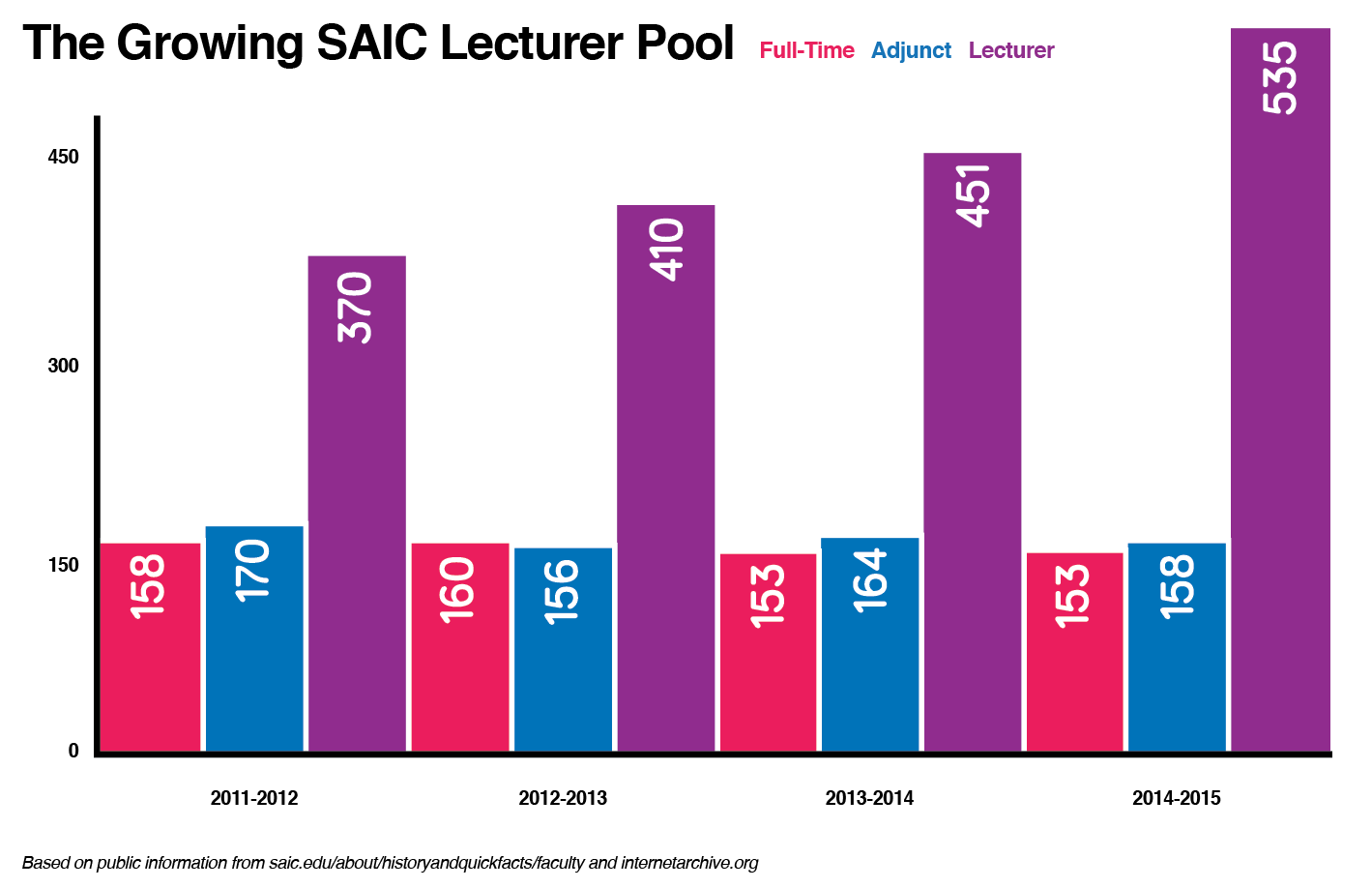 Lecture Pool