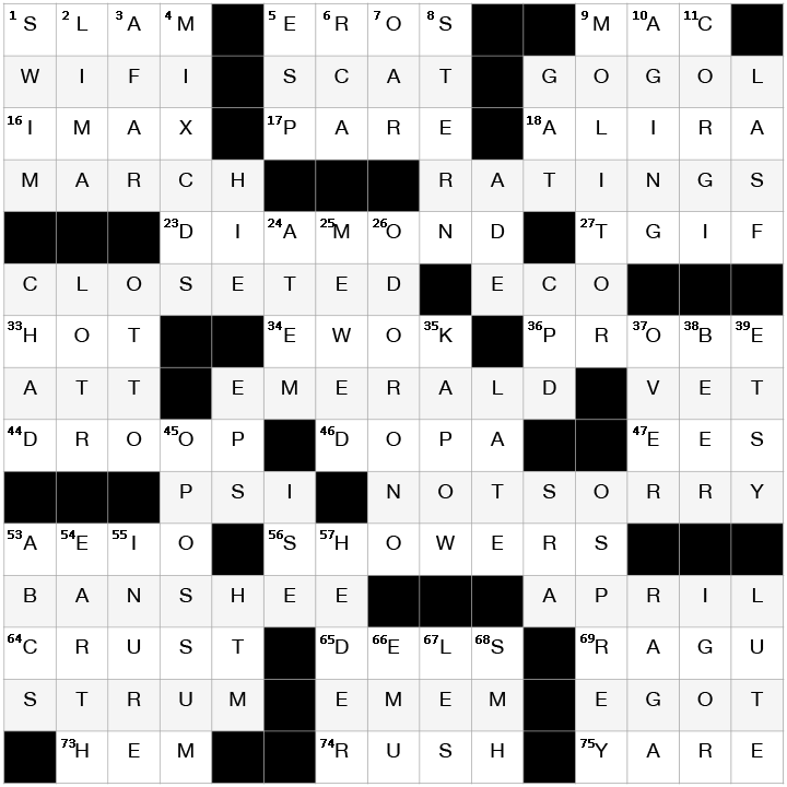 April Crossword Solution